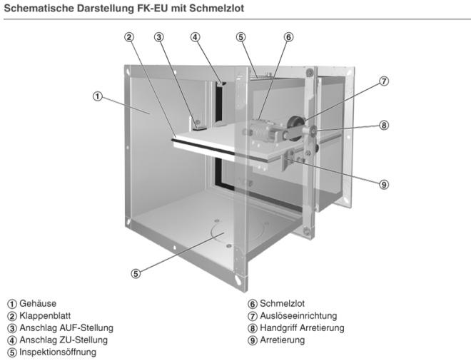 brandschutzklappen pr fung eckventil waschmaschine. Black Bedroom Furniture Sets. Home Design Ideas